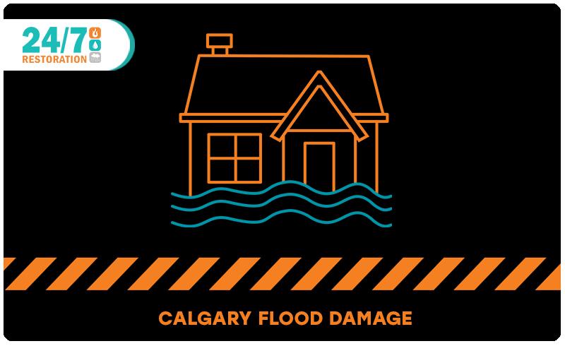 Calgary Flood Damage